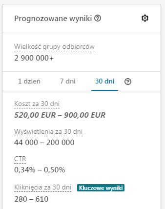 linkedin-reklama